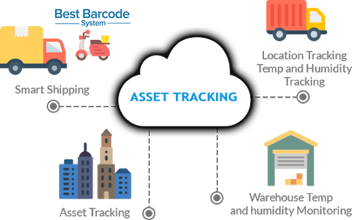 Asset Tracking, Tool USPS Tracking, Tracking Tool For Project Management, Equipment GPS Tracking Devices, Asset Tracking With RFID, Asset Tracking GPS, Asset Tracking Software